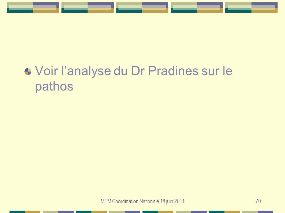 MFM Coordination Nationale 18 juin 201170 Voir lanalyse du Dr Pradines sur le pathos