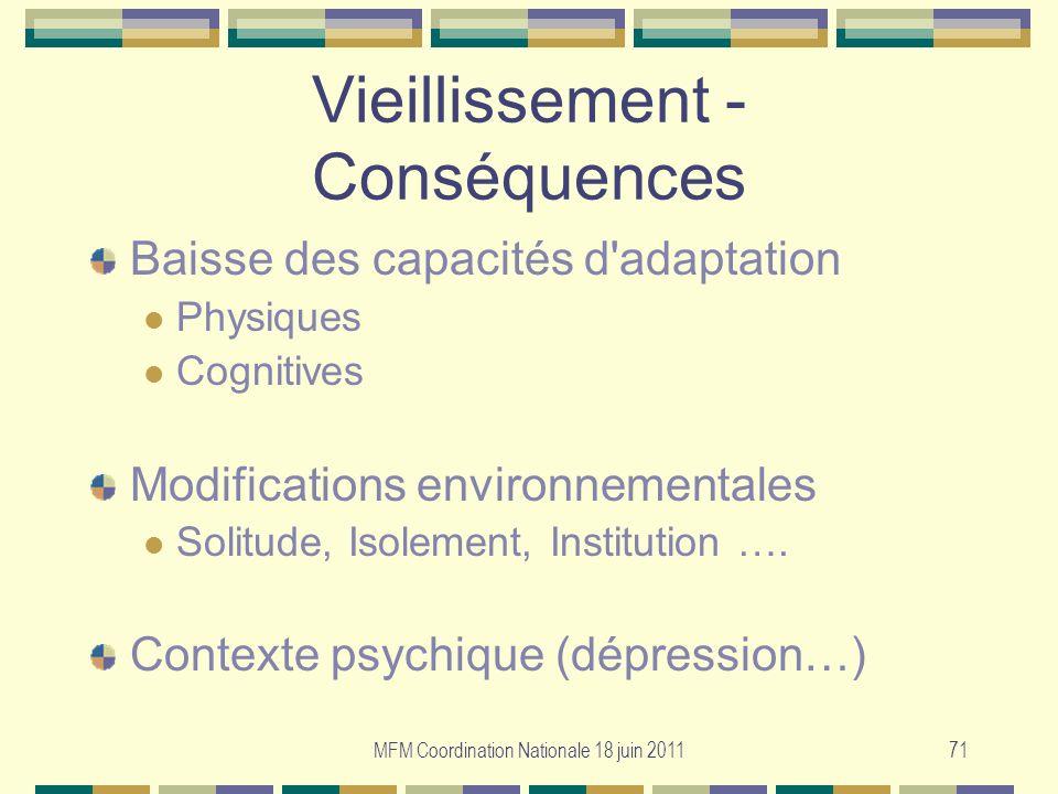 MFM Coordination Nationale 18 juin 201171 Vieillissement - Conséquences Baisse des capacités d'adaptation Physiques Cognitives Modifications environne