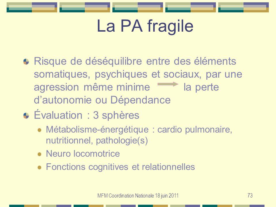 MFM Coordination Nationale 18 juin 201173 La PA fragile Risque de déséquilibre entre des éléments somatiques, psychiques et sociaux, par une agression