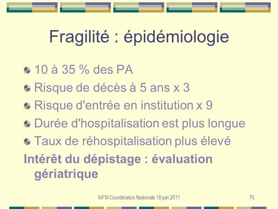 MFM Coordination Nationale 18 juin 201176 Fragilité : épidémiologie 10 à 35 % des PA Risque de décès à 5 ans x 3 Risque d'entrée en institution x 9 Du