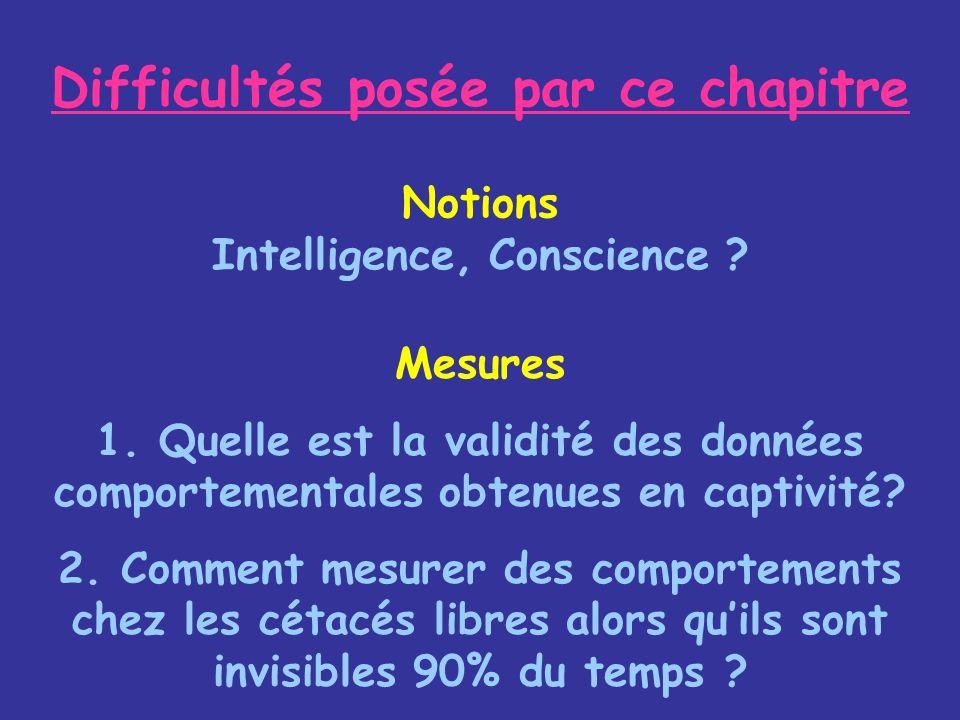 Difficultés posée par ce chapitre Notions Intelligence, Conscience ? Mesures 1. Quelle est la validité des données comportementales obtenues en captiv