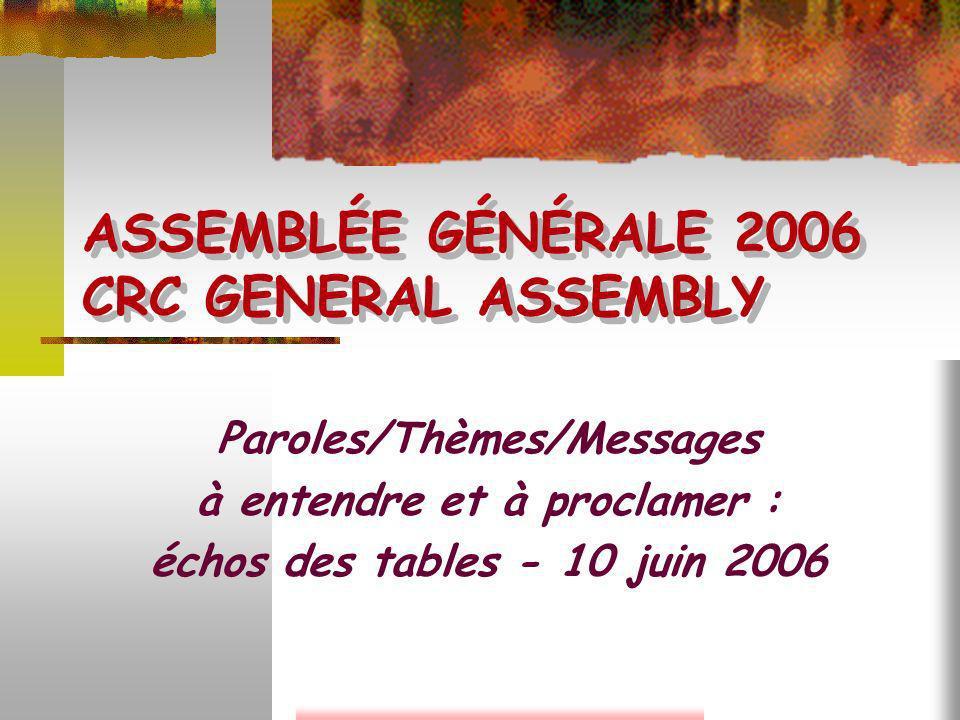 ASSEMBLÉE GÉNÉRALE 2006 CRC GENERAL ASSEMBLY Paroles/Thèmes/Messages à entendre et à proclamer : échos des tables - 10 juin 2006