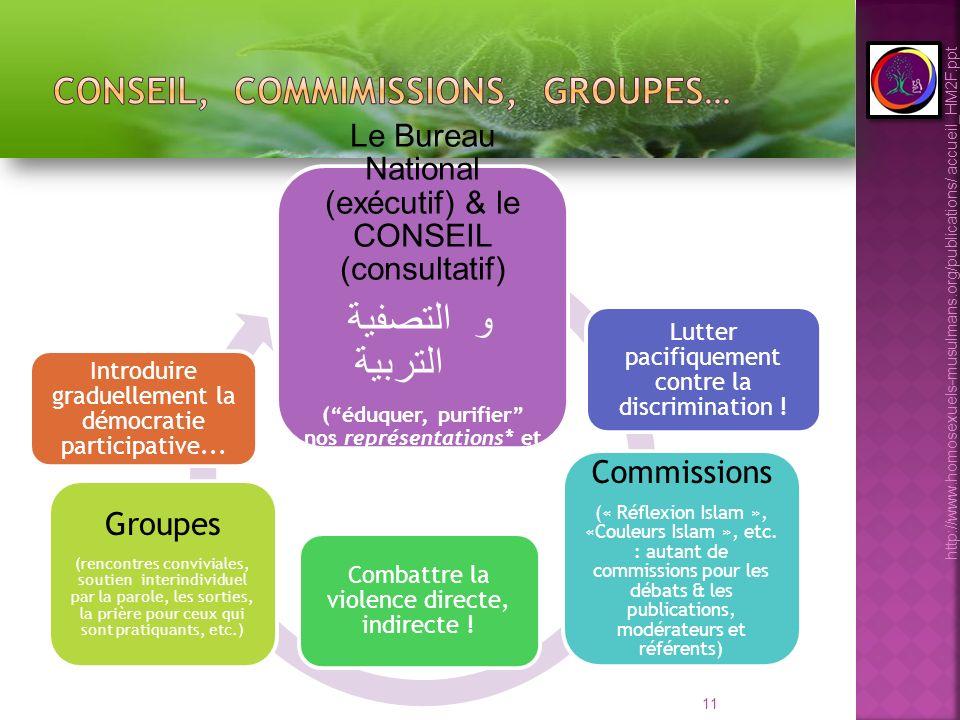 11 Le Bureau National (exécutif) & le CONSEIL (consultatif) و التصفية التربية (éduquer, purifier nos représentations* et celles de nos frères, de nos