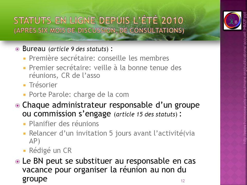 12 http://www.homosexuels-musulmans.org/publications/ accueil_HM2F.ppt Bureau (article 9 des statuts) : Première secrétaire: conseille les membres Pre