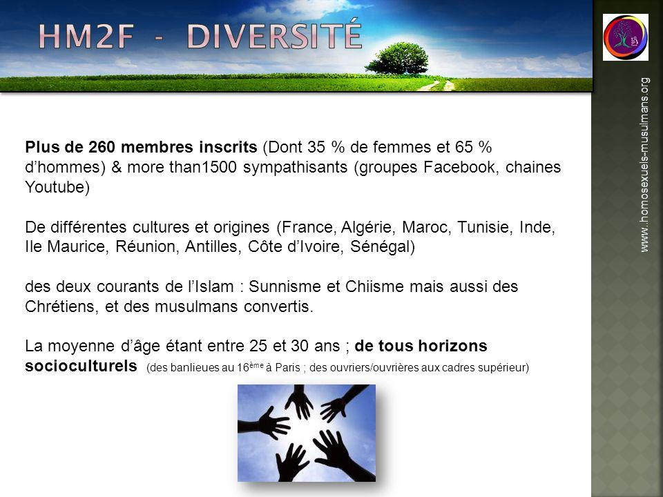 www..homosexuels-musulmans.org Plus de 260 membres inscrits (Dont 35 % de femmes et 65 % dhommes) & more than1500 sympathisants (groupes Facebook, cha