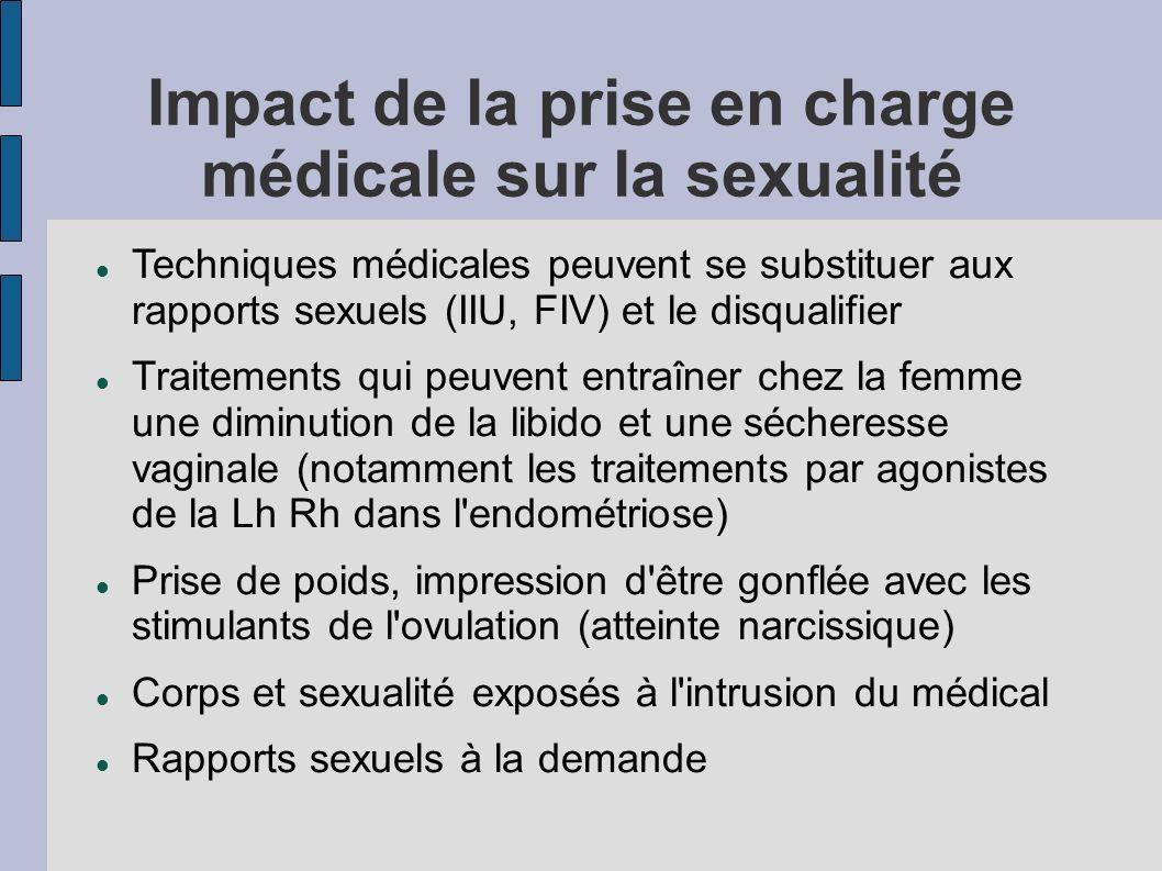 Impact de la prise en charge médicale sur la sexualité Techniques médicales peuvent se substituer aux rapports sexuels (IIU, FIV) et le disqualifier Traitements qui peuvent entraîner chez la femme une diminution de la libido et une sécheresse vaginale (notamment les traitements par agonistes de la Lh Rh dans l endométriose) Prise de poids, impression d être gonflée avec les stimulants de l ovulation (atteinte narcissique) Corps et sexualité exposés à l intrusion du médical Rapports sexuels à la demande