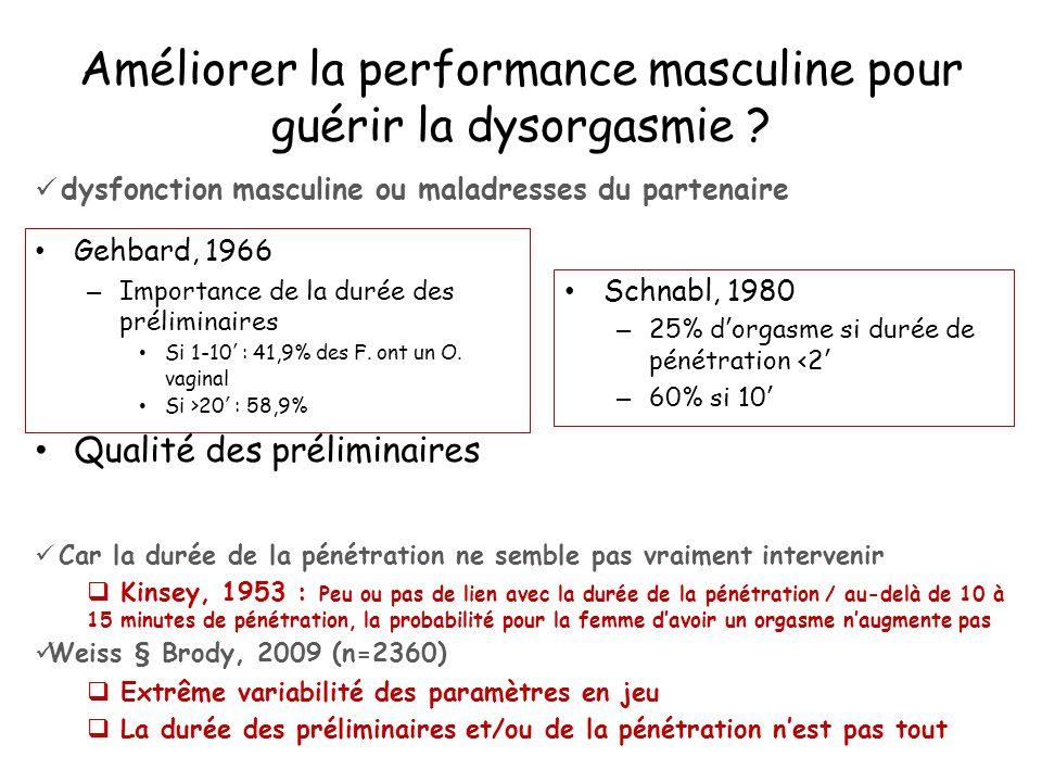 Améliorer la performance masculine pour guérir la dysorgasmie .