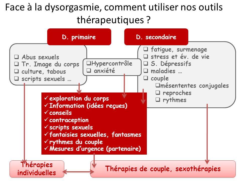 Face à la dysorgasmie, comment utiliser nos outils thérapeutiques .