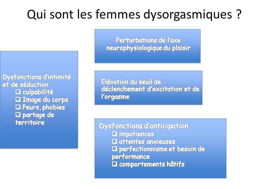 Qui sont les femmes dysorgasmiques ?