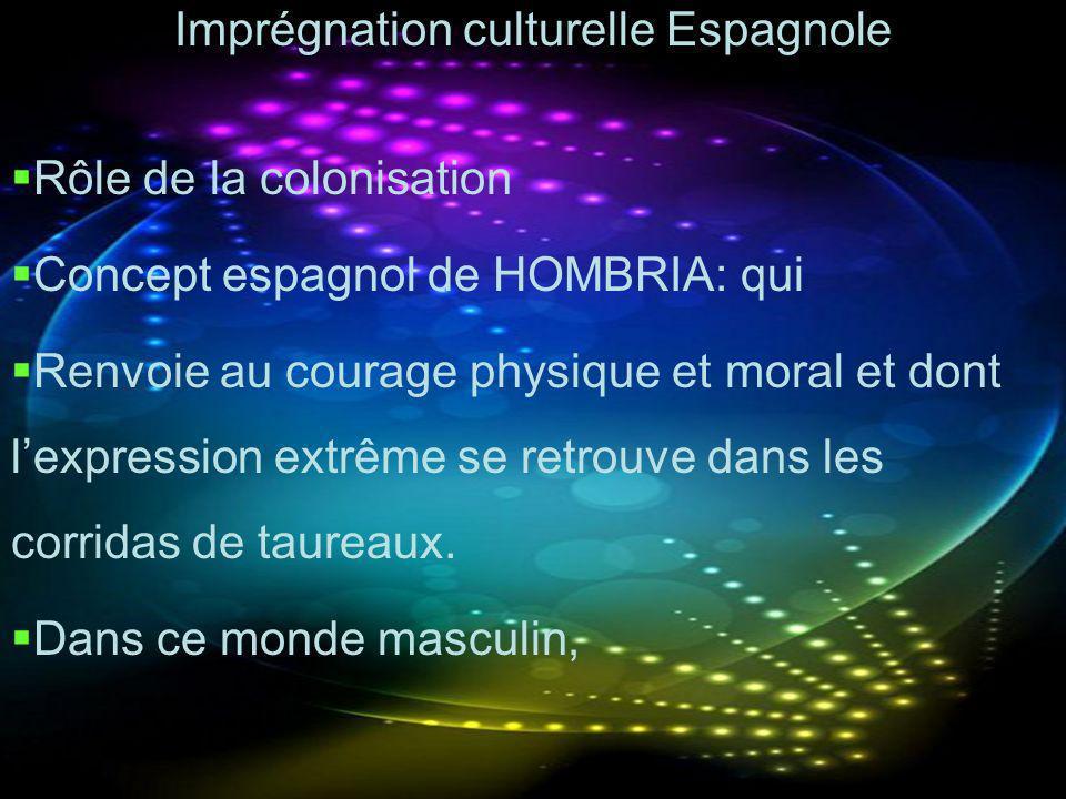 Imprégnation culturelle Espagnole Rôle de la colonisation Concept espagnol de HOMBRIA: qui Renvoie au courage physique et moral et dont lexpression ex