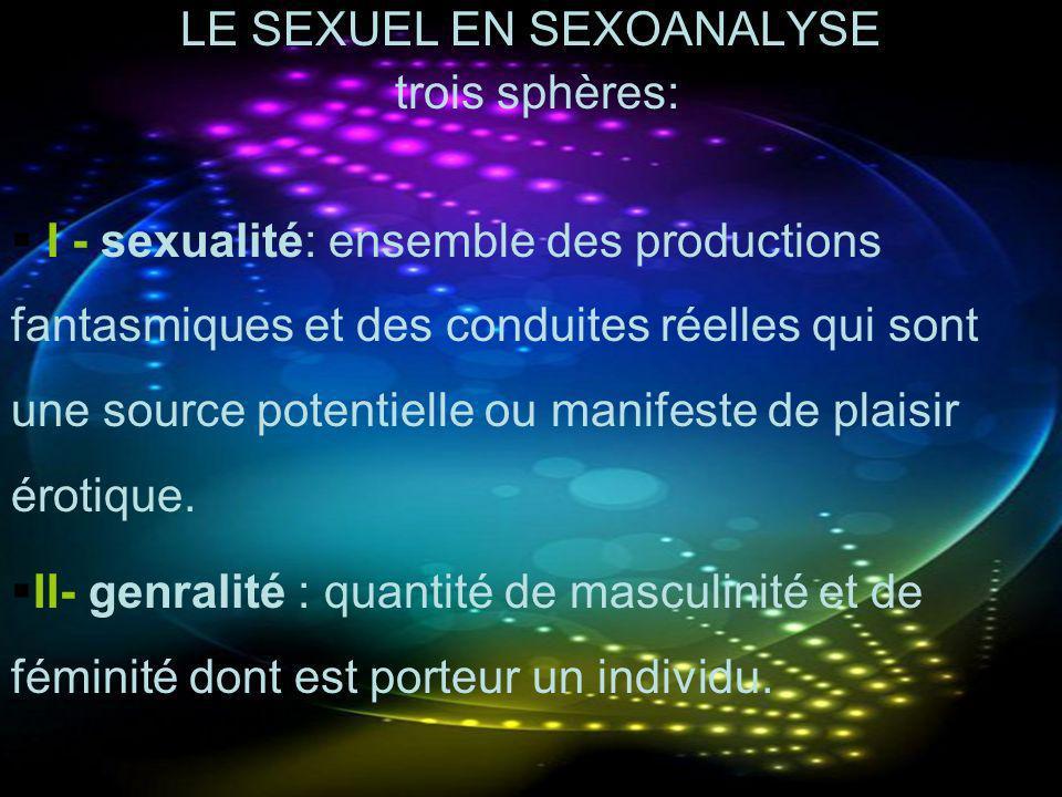 LE SEXUEL EN SEXOANALYSE trois sphères: I - sexualité: ensemble des productions fantasmiques et des conduites réelles qui sont une source potentielle