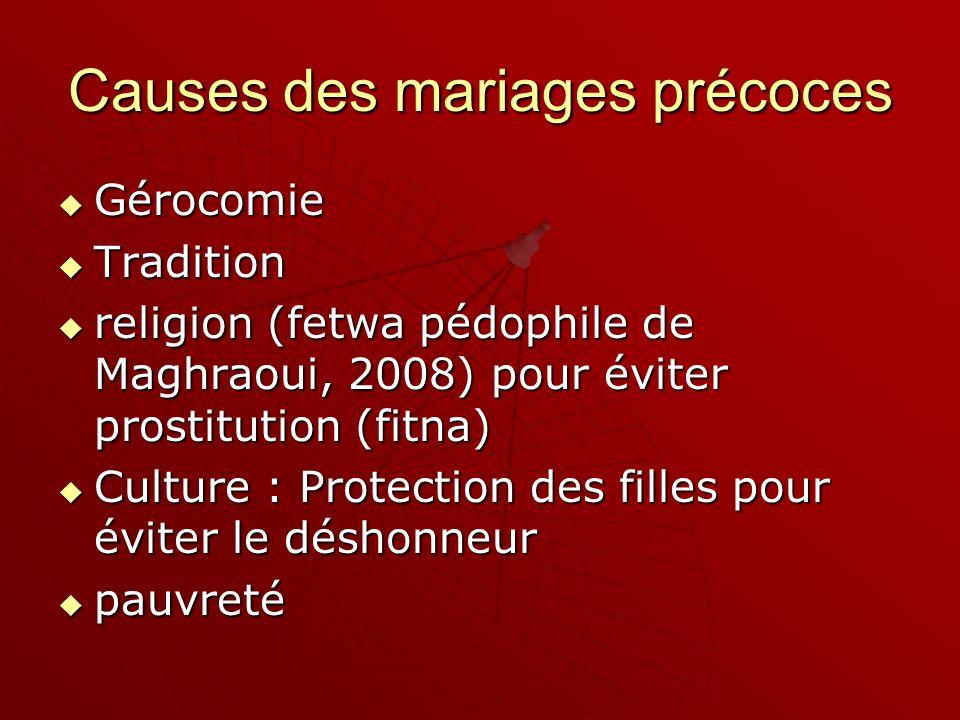 Causes des mariages précoces Gérocomie Gérocomie Tradition Tradition religion (fetwa pédophile de Maghraoui, 2008) pour éviter prostitution (fitna) re