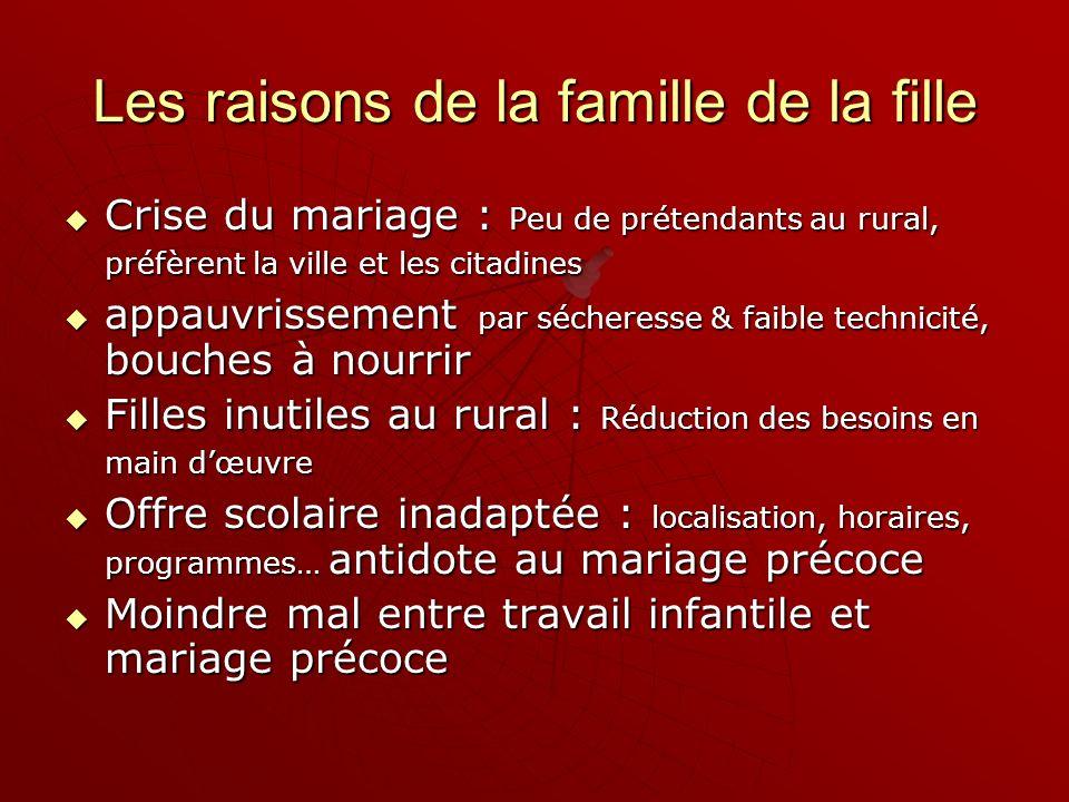 Les raisons de la famille de la fille Crise du mariage : Peu de prétendants au rural, préfèrent la ville et les citadines Crise du mariage : Peu de pr