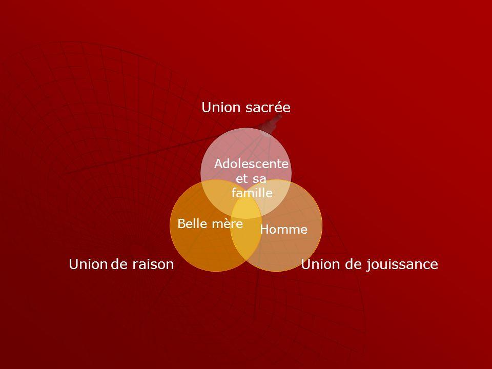 Union sacrée Union de jouissance Union de raison Belle mère Homme Adolescente et sa famille