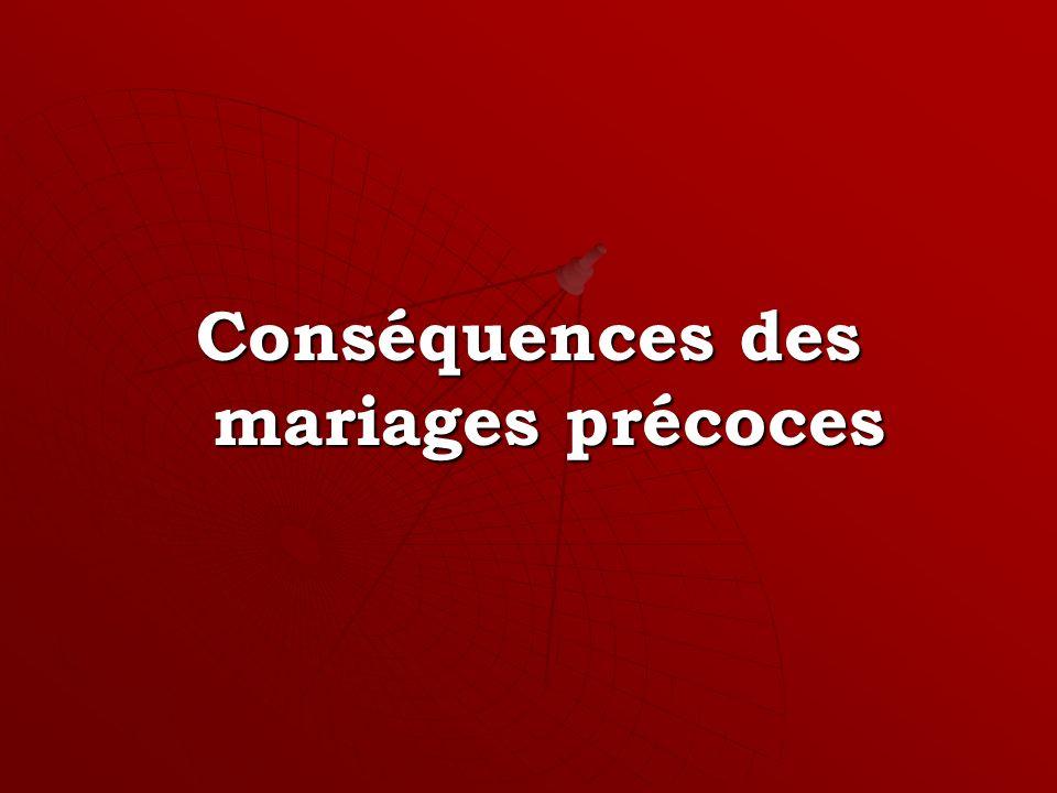 Conséquences des mariages précoces