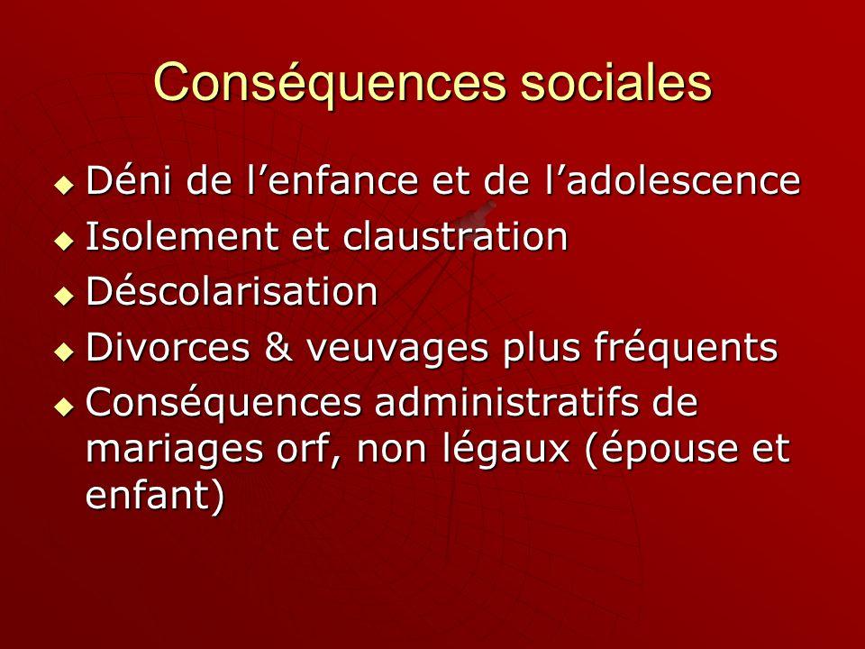 Conséquences sociales Déni de lenfance et de ladolescence Déni de lenfance et de ladolescence Isolement et claustration Isolement et claustration Désc