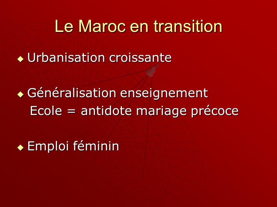 Le Maroc en transition Urbanisation croissante Urbanisation croissante Généralisation enseignement Généralisation enseignement Ecole = antidote mariag