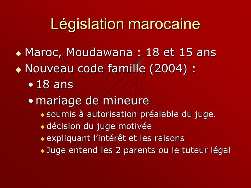 Législation marocaine Maroc, Moudawana : 18 et 15 ans Maroc, Moudawana : 18 et 15 ans Nouveau code famille (2004) : Nouveau code famille (2004) : 18 a