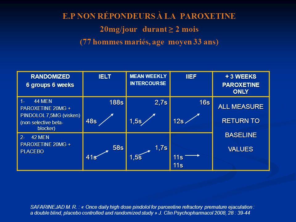 E.P NON RÉPONDEURS À LA PAROXETINE 20mg/jour durant 2 mois (77 hommes mariés, age moyen 33 ans) RANDOMIZED 6 groups 6 weeks IELT MEAN WEEKLY INTERCOUR