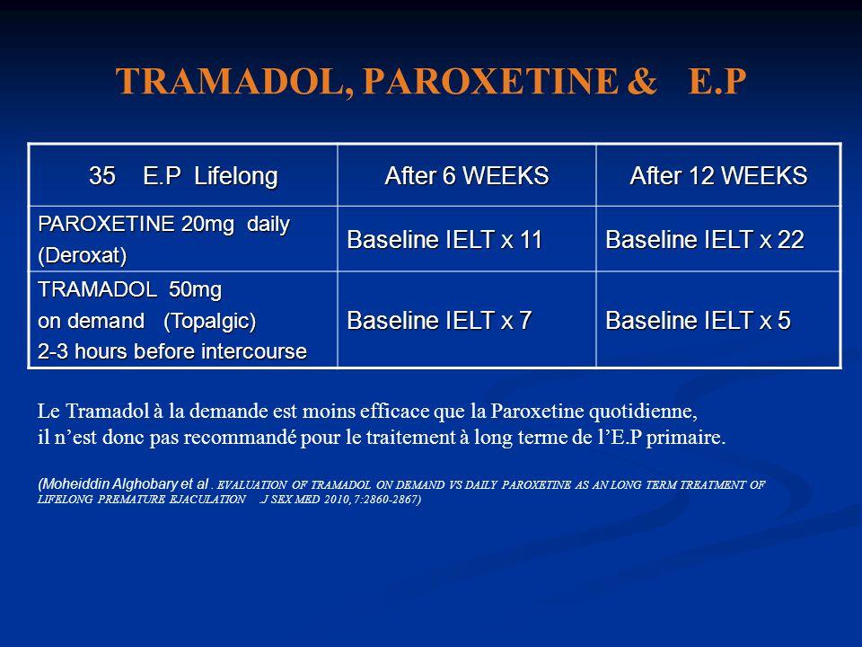 TRAMADOL, PAROXETINE & E.P 35 E.P Lifelong After 6 WEEKS After 12 WEEKS PAROXETINE 20mg daily (Deroxat) Baseline IELT X 11 Baseline IELT X 22 TRAMADOL