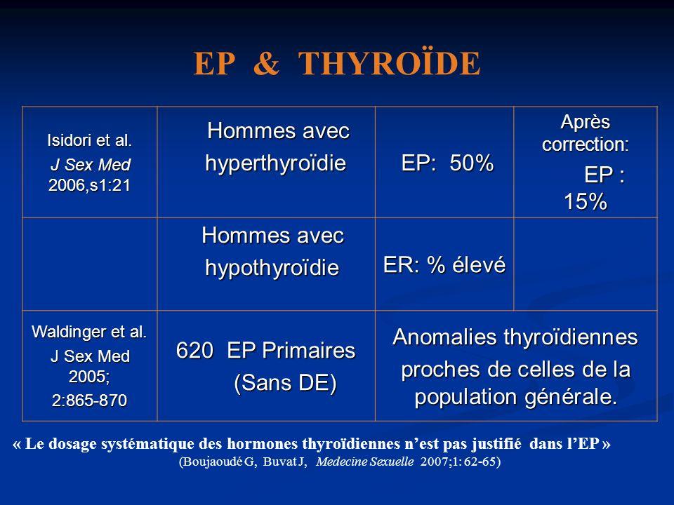 EP & THYROÏDE Isidori et al. J Sex Med 2006,s1:21 Hommes avec Hommes avec hyperthyroïdie hyperthyroïdie EP: 50% EP: 50% Après correction: EP : 15% EP