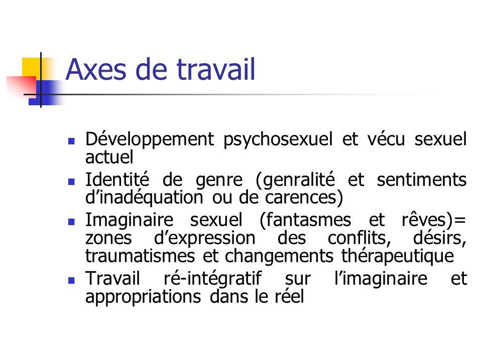 Axes de travail Développement psychosexuel et vécu sexuel actuel Identité de genre (genralité et sentiments dinadéquation ou de carences) Imaginaire s