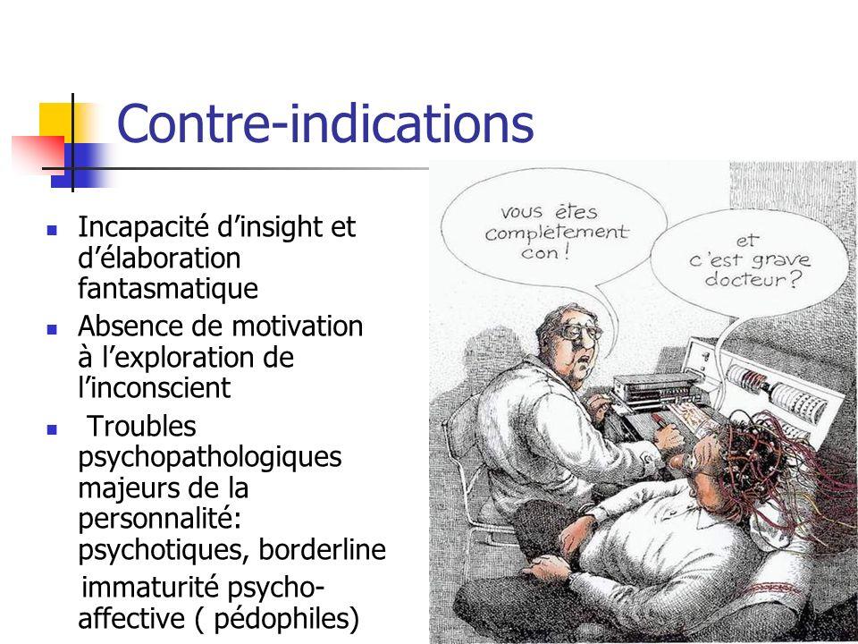 Contre-indications Incapacité dinsight et délaboration fantasmatique Absence de motivation à lexploration de linconscient Troubles psychopathologiques