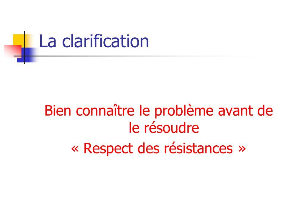 La clarification Bien connaître le problème avant de le résoudre « Respect des résistances »