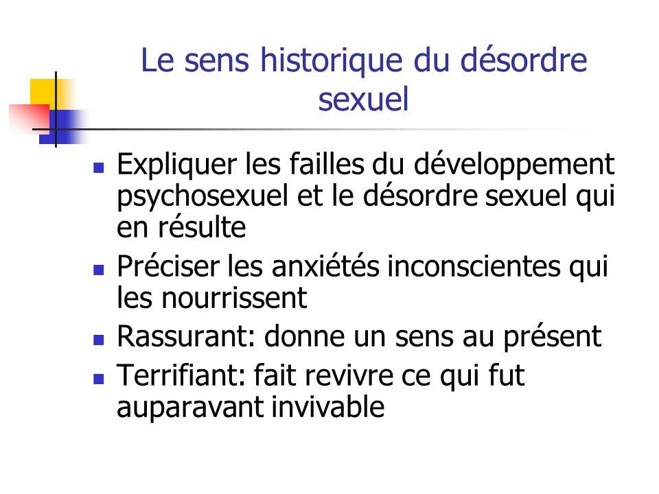 Le sens historique du désordre sexuel Expliquer les failles du développement psychosexuel et le désordre sexuel qui en résulte Préciser les anxiétés i