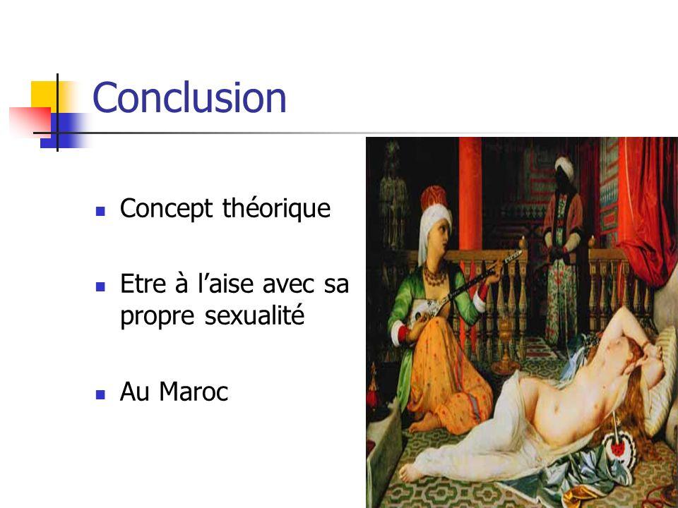 Conclusion Concept théorique Etre à laise avec sa propre sexualité Au Maroc