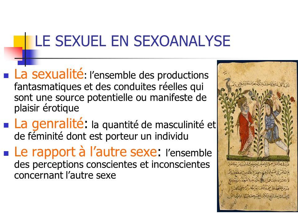 LE SEXUEL EN SEXOANALYSE La sexualité : lensemble des productions fantasmatiques et des conduites réelles qui sont une source potentielle ou manifeste