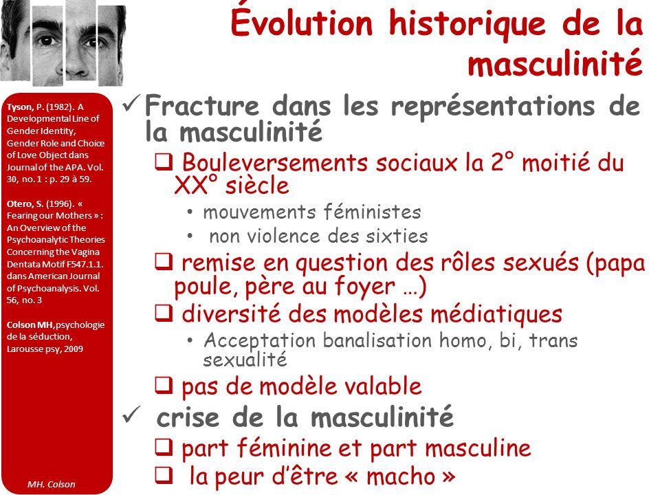 MH. Colson Évolution historique de la masculinité Fracture dans les représentations de la masculinité Bouleversements sociaux la 2° moitié du XX° sièc
