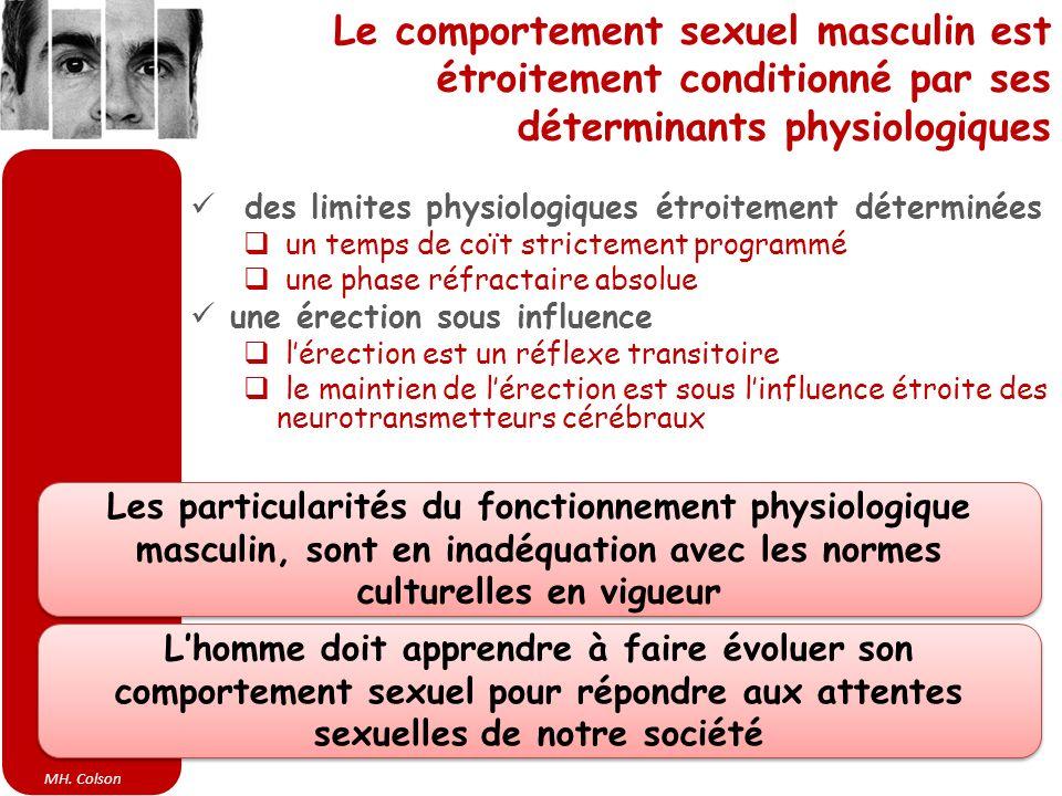 MH. Colson Le comportement sexuel masculin est étroitement conditionné par ses déterminants physiologiques des limites physiologiques étroitement déte