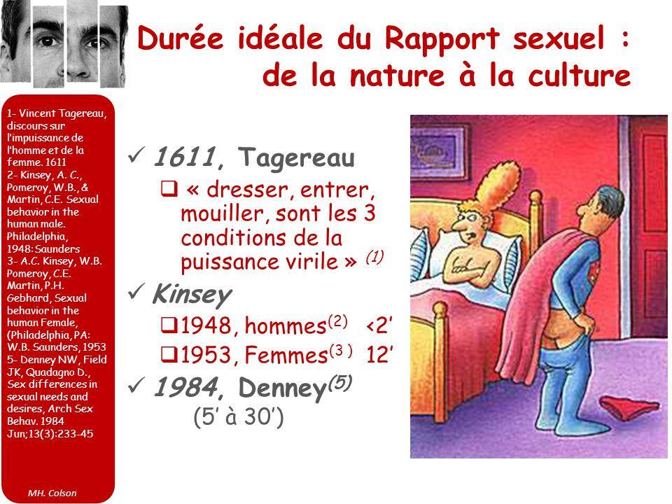 MH. Colson Durée idéale du Rapport sexuel : de la nature à la culture 1611, Tagereau « dresser, entrer, mouiller, sont les 3 conditions de la puissanc