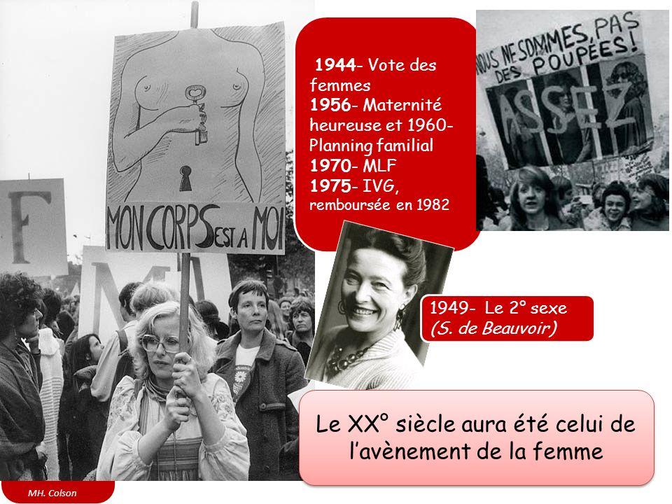 MH. Colson 1944- Vote des femmes 1956- Maternité heureuse et 1960- Planning familial 1970- MLF 1975- IVG, remboursée en 1982 1949- Le 2° sexe (S. de B