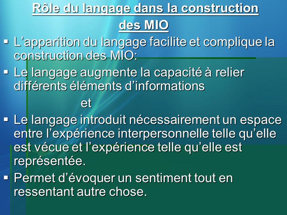 Rôle du langage dans la construction Rôle du langage dans la construction des MIO Lapparition du langage facilite et complique la construction des MIO