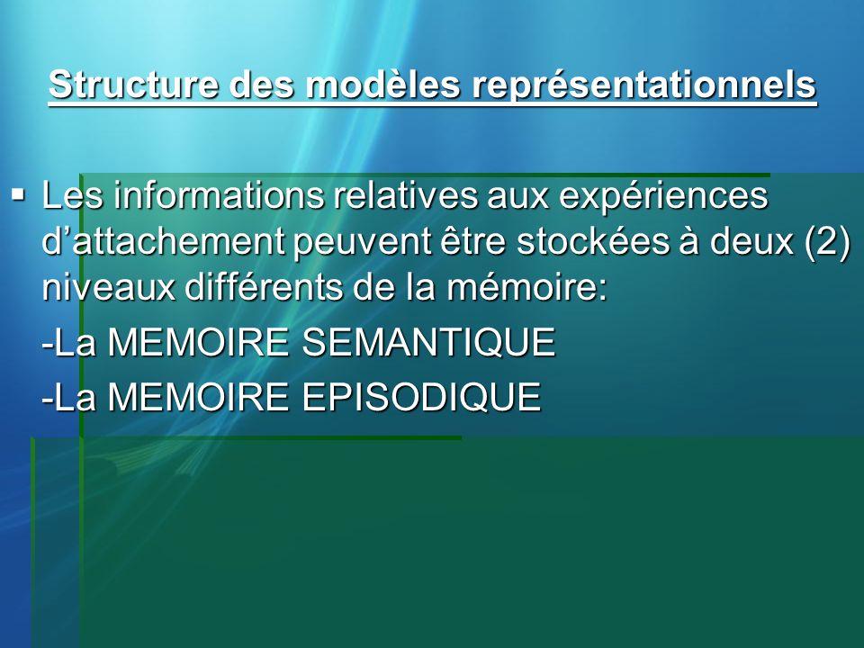 Structure des modèles représentationnels Les informations relatives aux expériences dattachement peuvent être stockées à deux (2) niveaux différents d