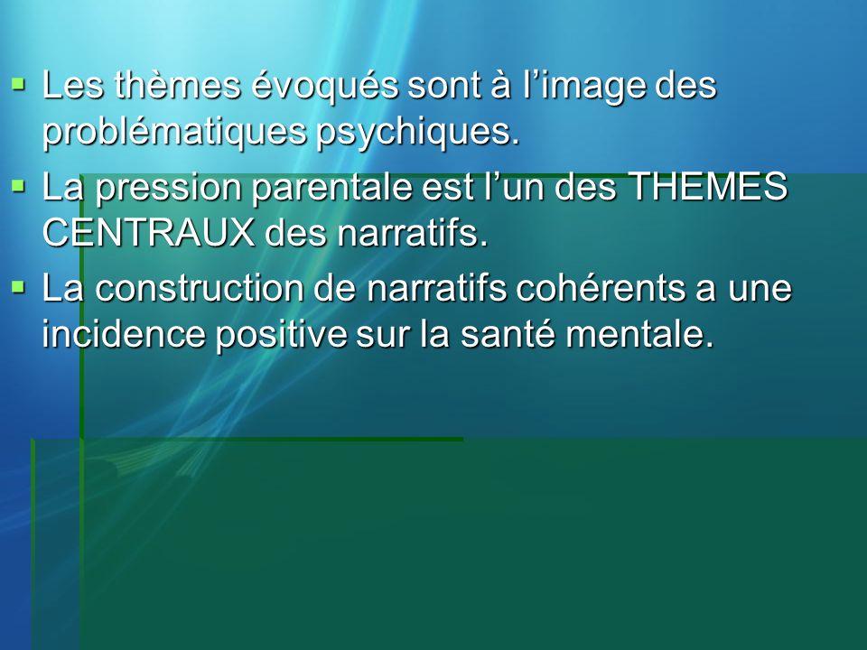 Les thèmes évoqués sont à limage des problématiques psychiques. Les thèmes évoqués sont à limage des problématiques psychiques. La pression parentale