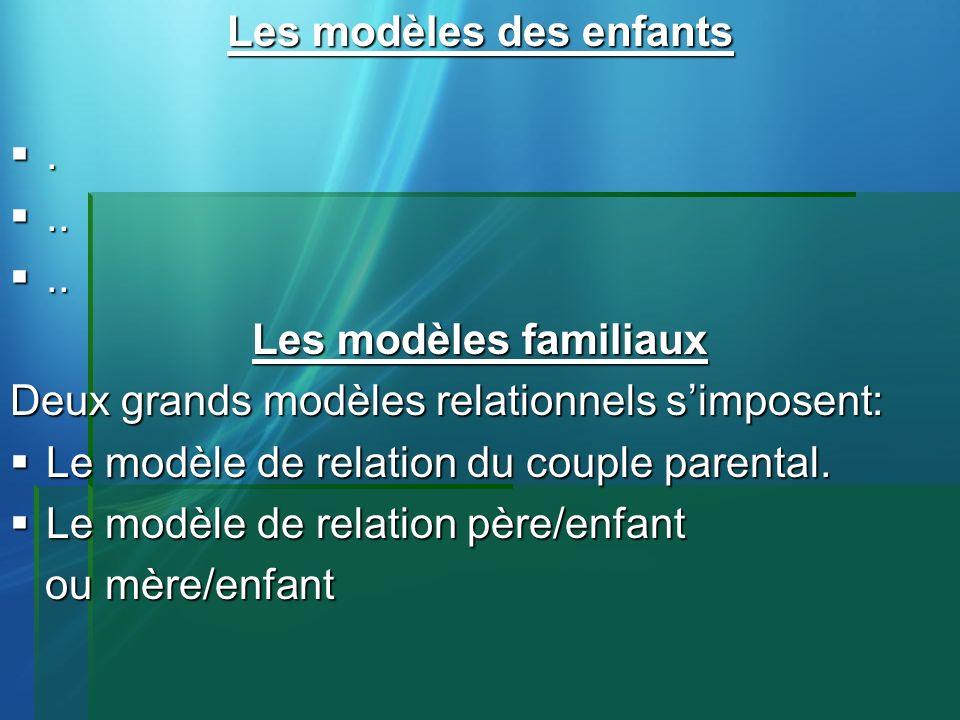 Les modèles des enfants..... Les modèles familiaux Deux grands modèles relationnels simposent: Le modèle de relation du couple parental. Le modèle de