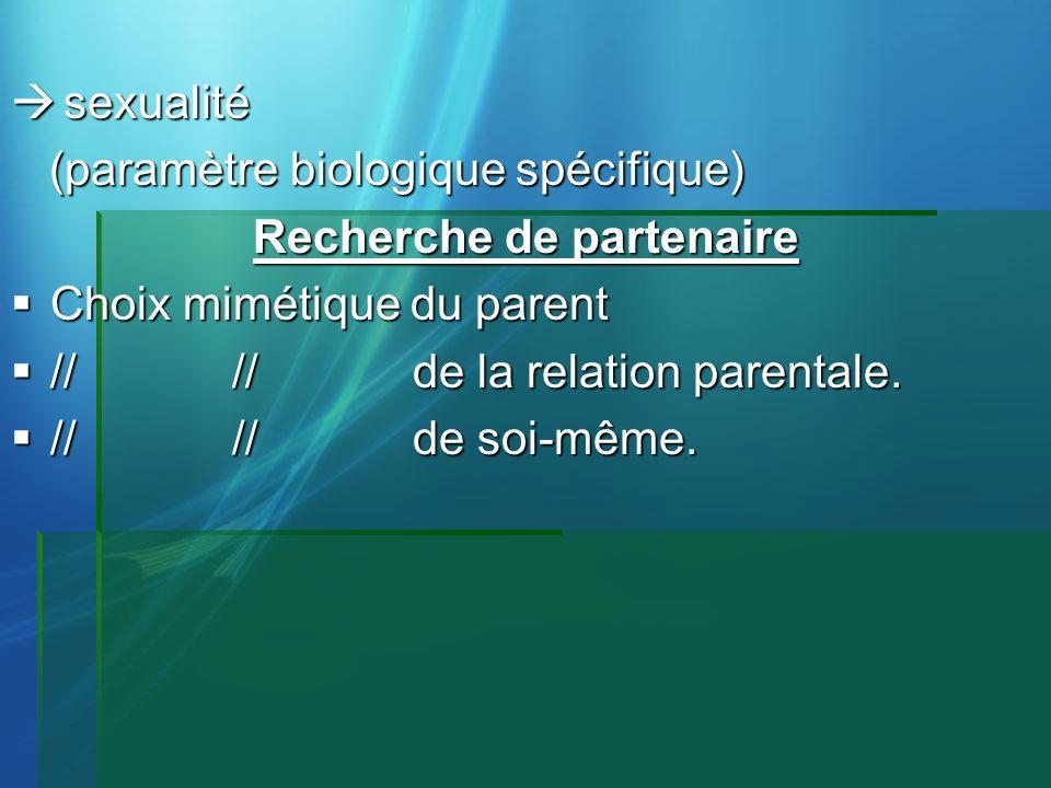 sexualité sexualité (paramètre biologique spécifique) (paramètre biologique spécifique) Recherche de partenaire Choix mimétique du parent Choix miméti