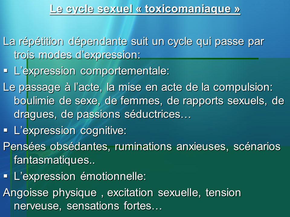 Le cycle sexuel « toxicomaniaque » La répétition dépendante suit un cycle qui passe par trois modes dexpression: Lexpression comportementale: Lexpress