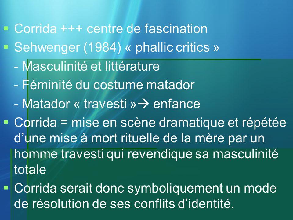 Corrida +++ centre de fascination Sehwenger (1984) « phallic critics » - Masculinité et littérature - Féminité du costume matador - Matador « travesti