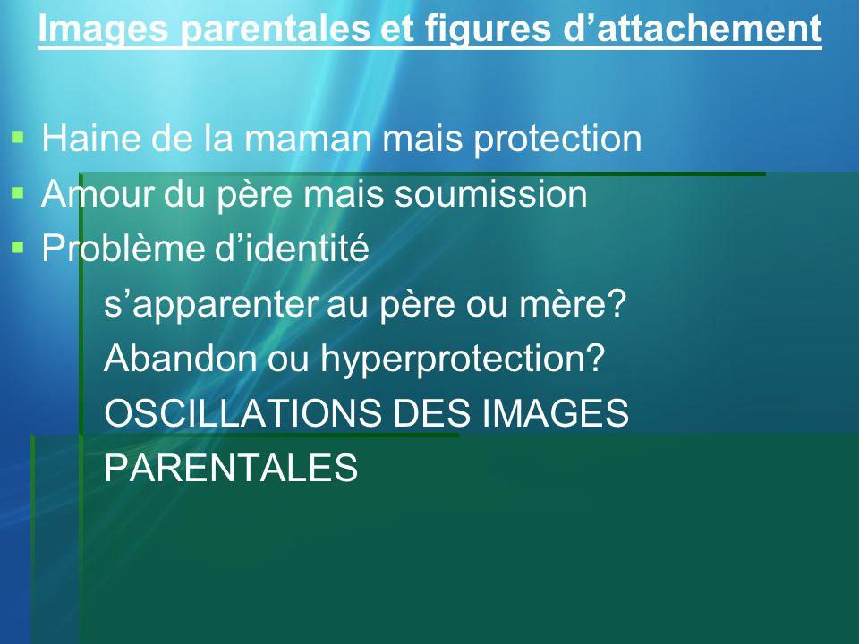 Images parentales et figures dattachement Haine de la maman mais protection Amour du père mais soumission Problème didentité sapparenter au père ou mè