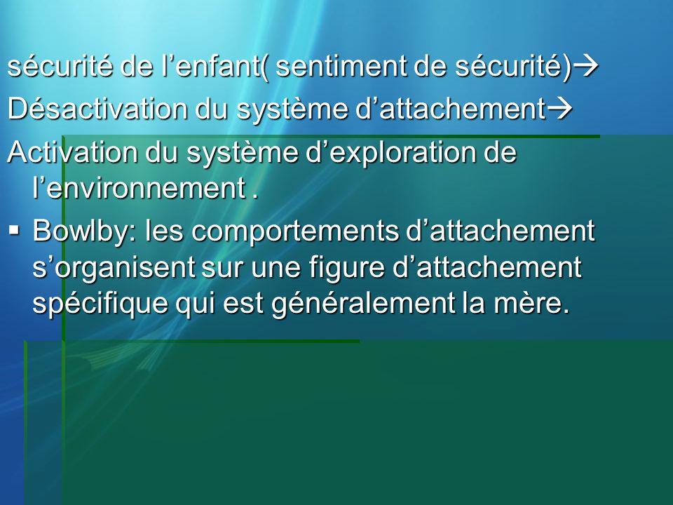 sécurité de lenfant( sentiment de sécurité) sécurité de lenfant( sentiment de sécurité) Désactivation du système dattachement Désactivation du système