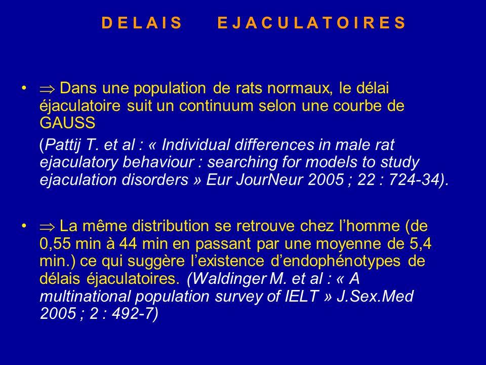 Dans une population de rats normaux, le délai éjaculatoire suit un continuum selon une courbe de GAUSS (Pattij T. et al : « Individual differences in