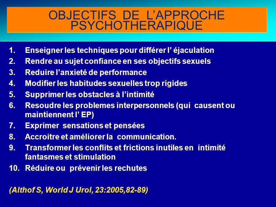 Objectives of psychotherapeutic approach in PE 1.Enseigner les techniques pour différer l éjaculation 2.Rendre au sujet confiance en ses objectifs sex