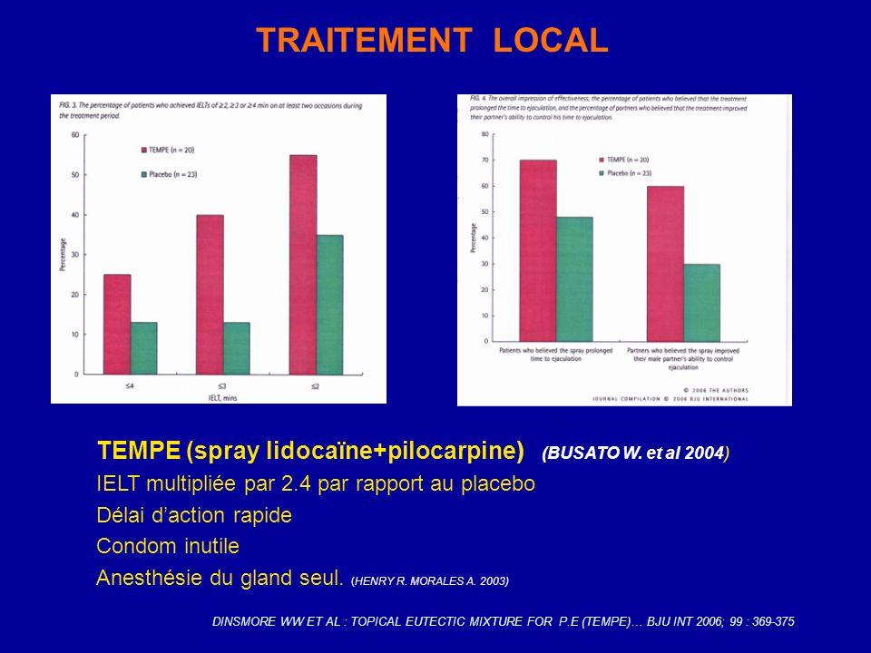 TEMPE (spray lidocaïne+pilocarpine) (BUSATO W. et al 2004) IELT multipliée par 2.4 par rapport au placebo Délai daction rapide Condom inutile Anesthés