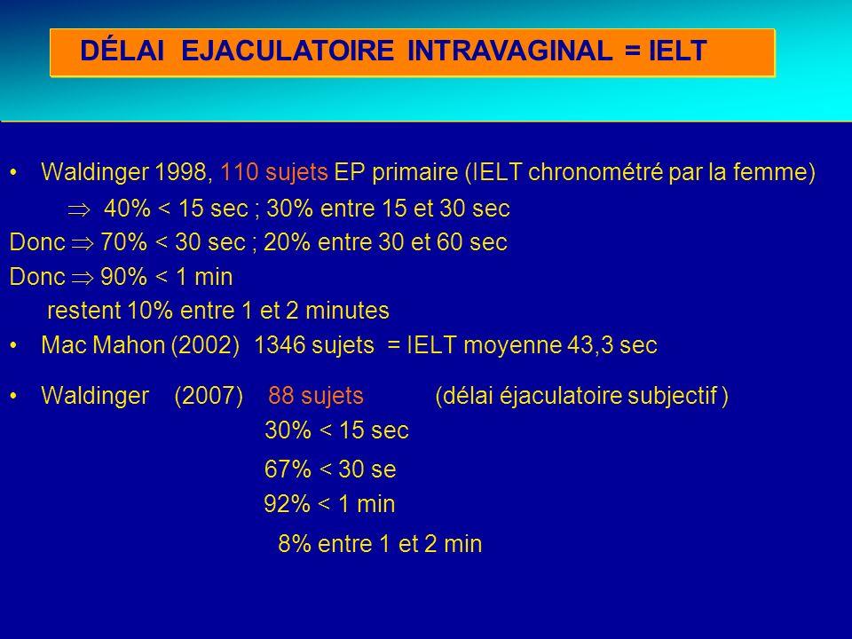 Waldinger 1998, 110 sujets EP primaire (IELT chronométré par la femme) 40% < 15 sec ; 30% entre 15 et 30 sec Donc 70% < 30 sec ; 20% entre 30 et 60 se