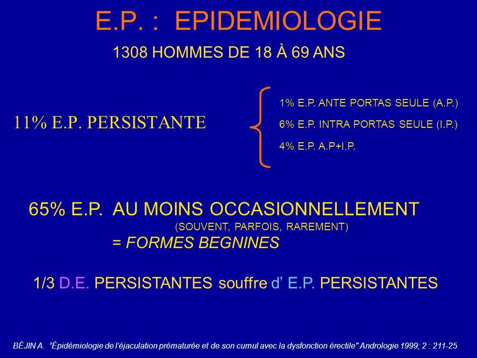 E.P. : EPIDEMIOLOGIE 11% E.P. PERSISTANTE 1% E.P. ANTE PORTAS SEULE (A.P.) 6% E.P. INTRA PORTAS SEULE (I.P.) 4% E.P. A.P+I.P. 65% E.P. AU MOINS OCCASI