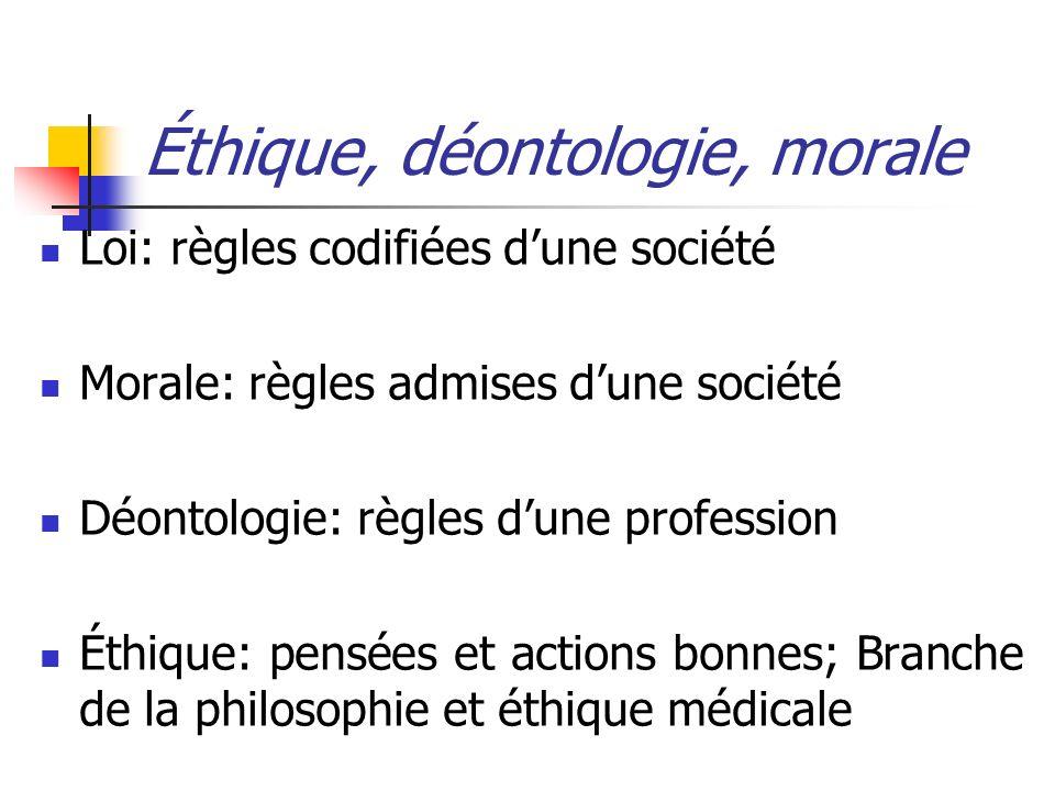 Éthique, déontologie, morale Loi: règles codifiées dune société Morale: règles admises dune société Déontologie: règles dune profession Éthique: pensé